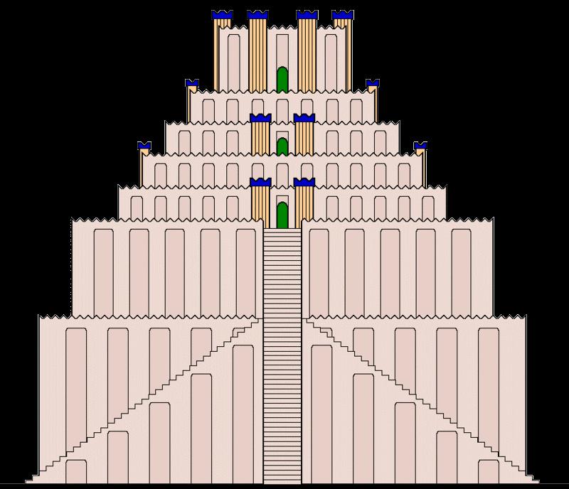 Structures - Etemenanki Model